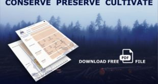 Biotope Data Project Conserve Preserve Cultivate